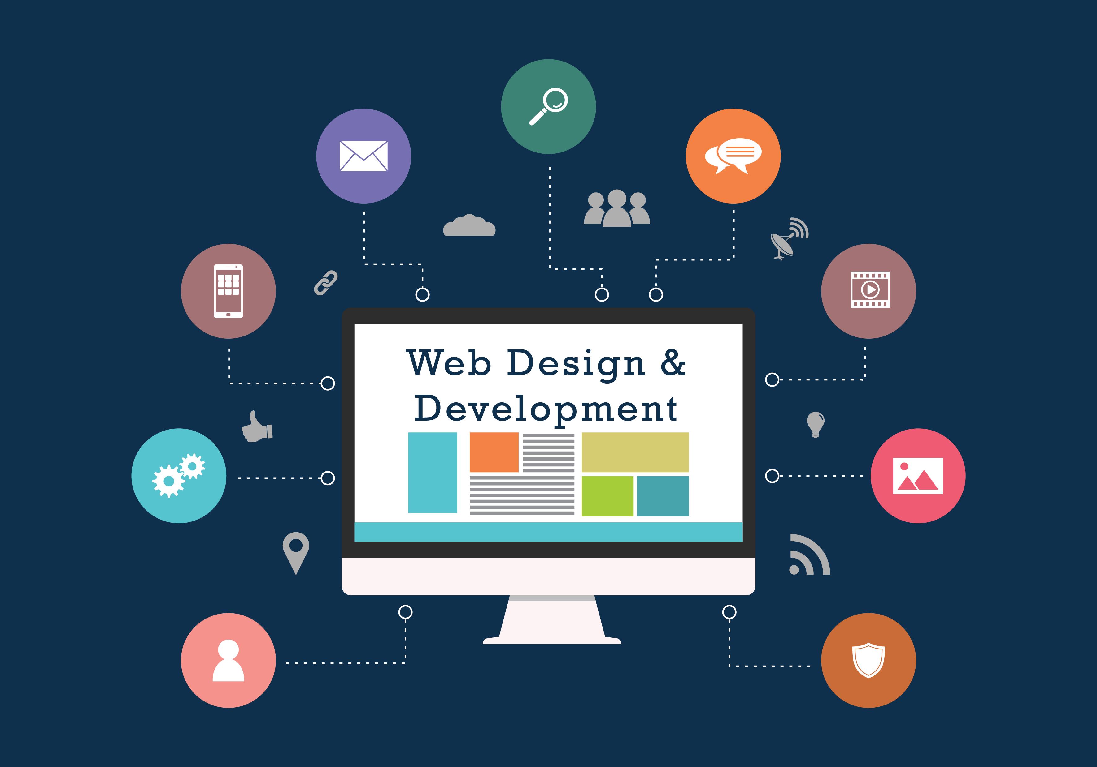 Web Designing Company in Kanpur | Czars India IT Pvt  Ltd